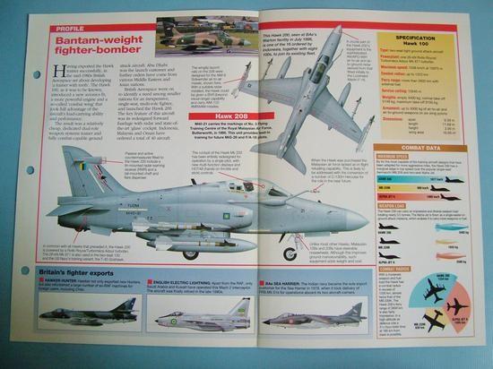 Modern Combat Aircraft of the World Card 83 British Aerospace Hawk 100200