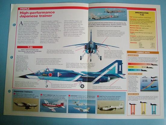 Modern Combat Aircraft of the World Card 93 Mitsubishi T 2 Supersonic