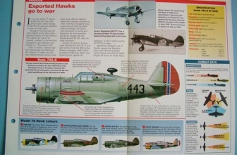Aircraft of the World Cards 100s to Collect